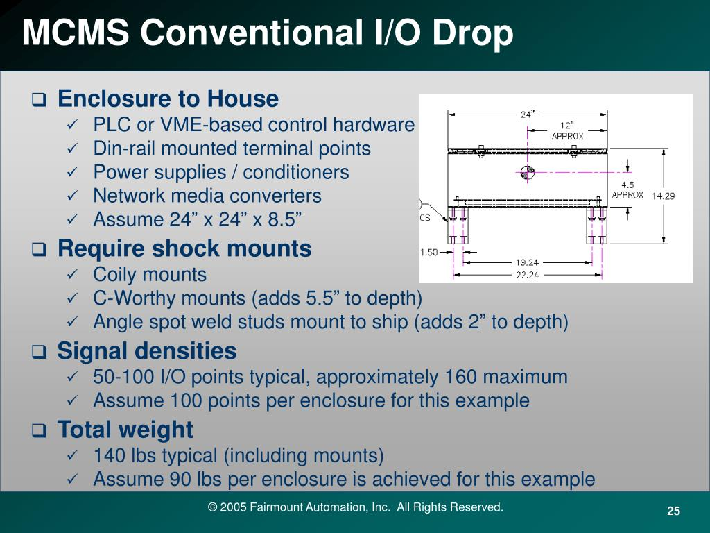 MCMS Conventional I/O Drop