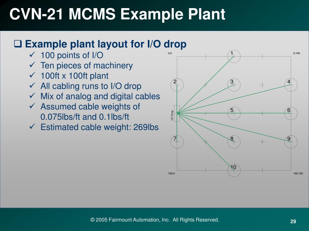 CVN-21 MCMS Example Plant