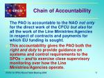 chain of accountability