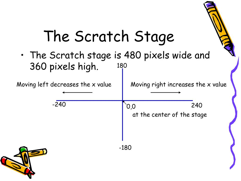 The Scratch Stage