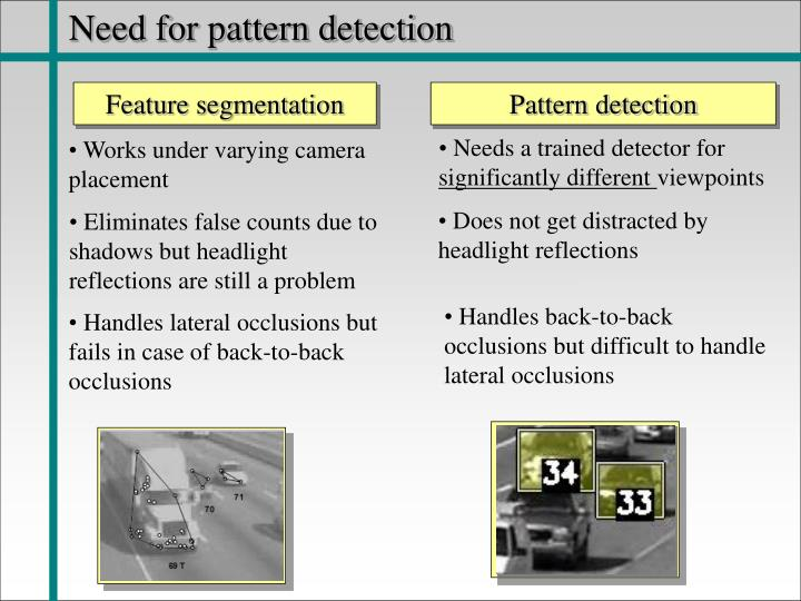 Need for pattern detection