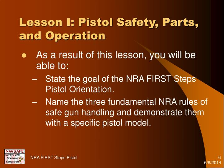 Lesson I: Pistol Safety, Parts, and Operation