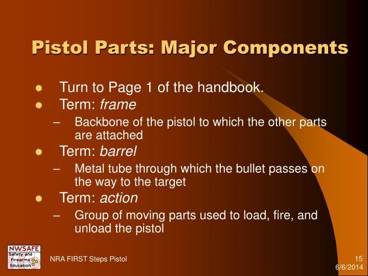 Pistol Parts: Major Components