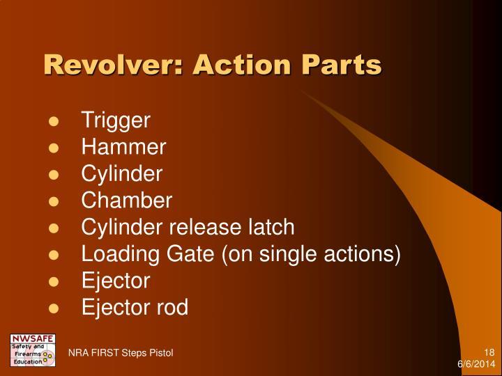 Revolver: Action Parts