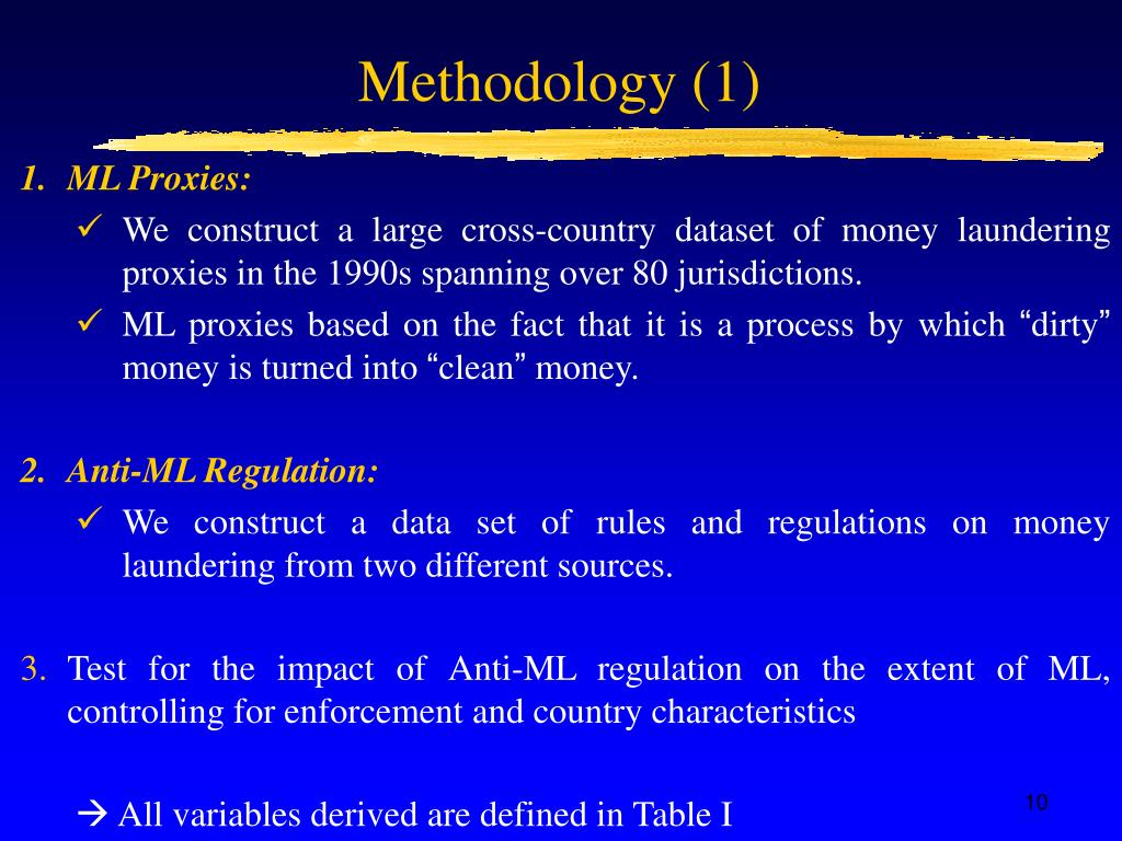 Methodology (1)