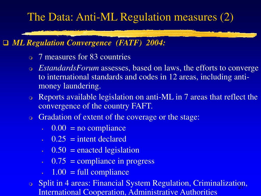 The Data: Anti-ML Regulation measures (2)