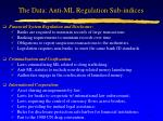 the data anti ml regulation sub indices