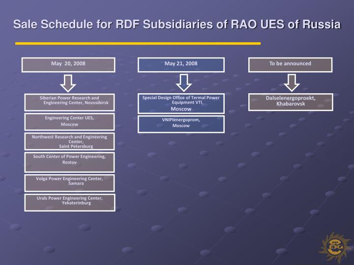 Sale Schedule for RDF Subsidiaries of RAO UES of Russia