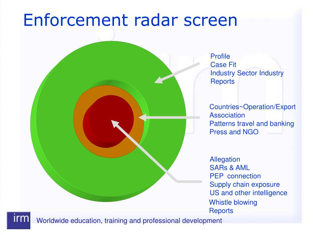 Enforcement radar screen