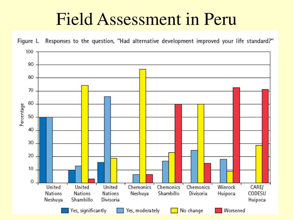 Field Assessment in Peru