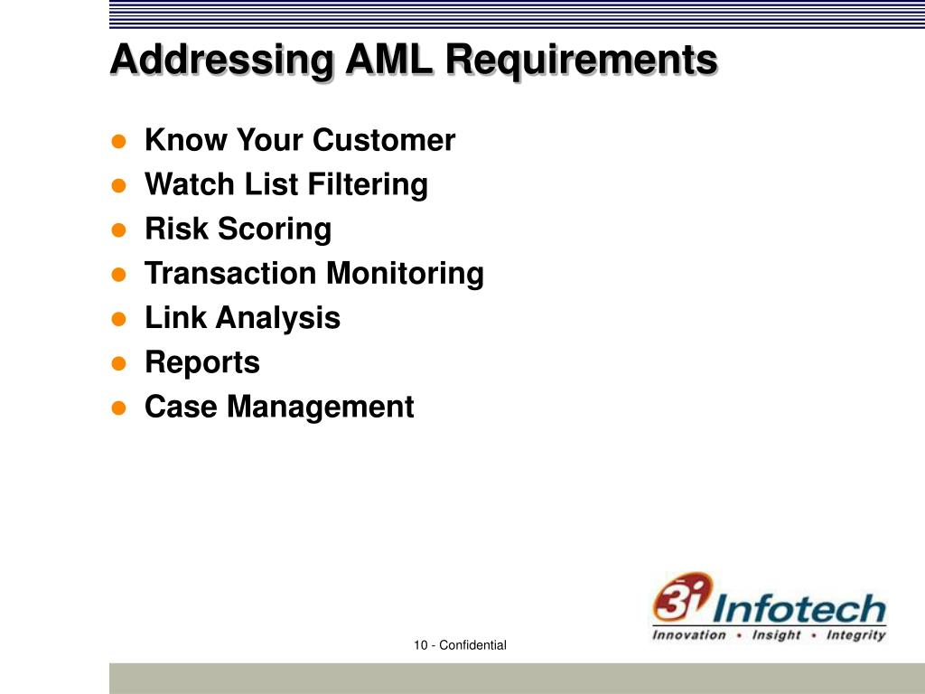 Addressing AML Requirements