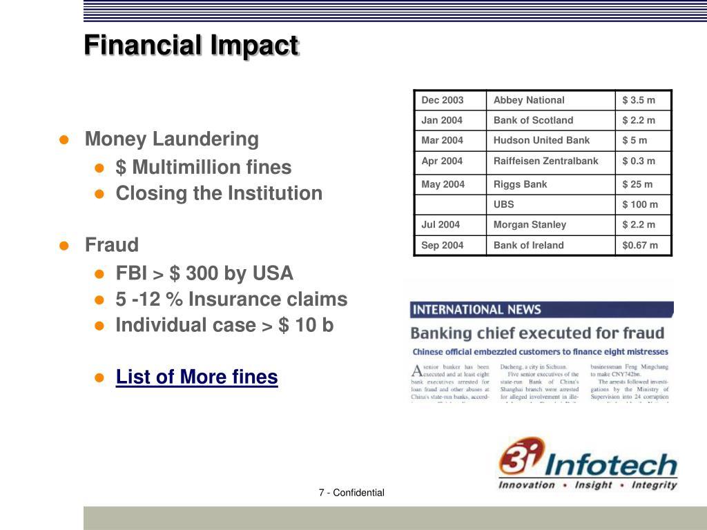 Financial Impact