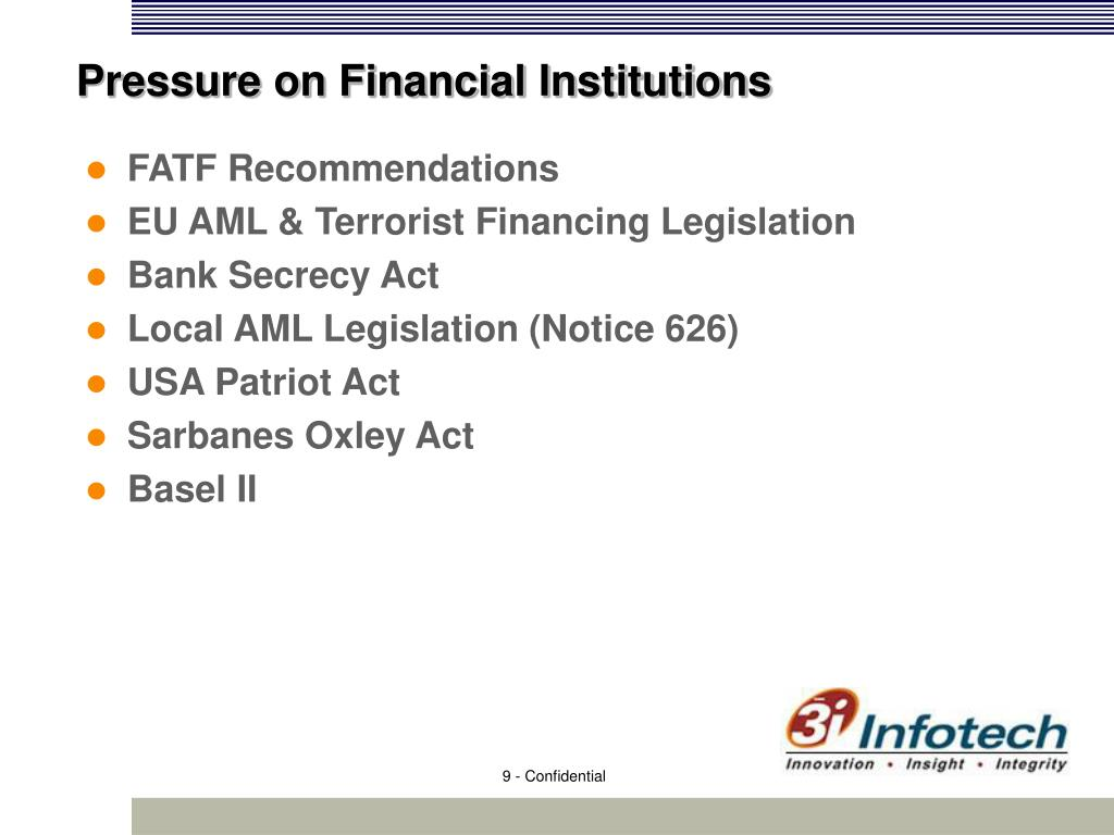 Pressure on Financial Institutions