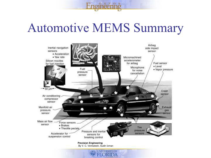 Automotive MEMS Summary