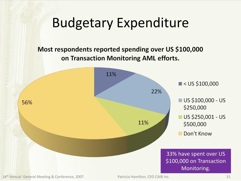 Budgetary Expenditure