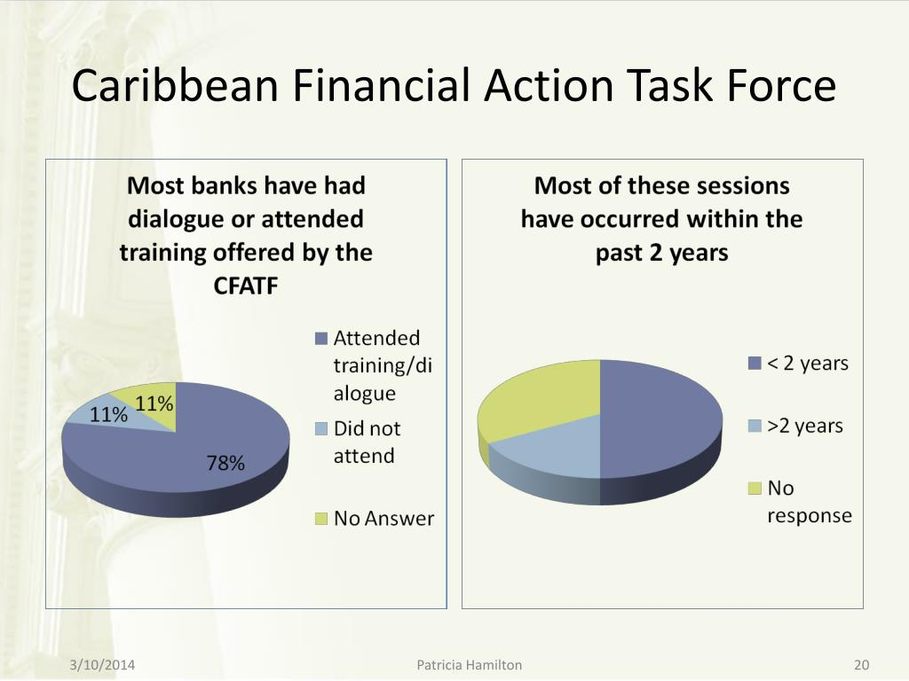 Caribbean Financial Action Task Force