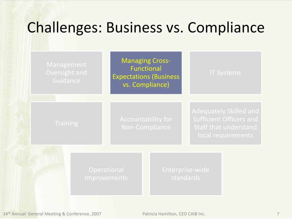 Challenges: Business vs. Compliance