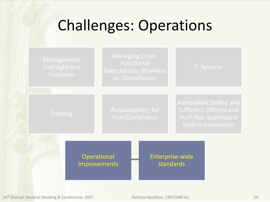 Challenges: Operations