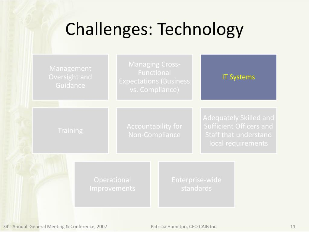 Challenges: Technology