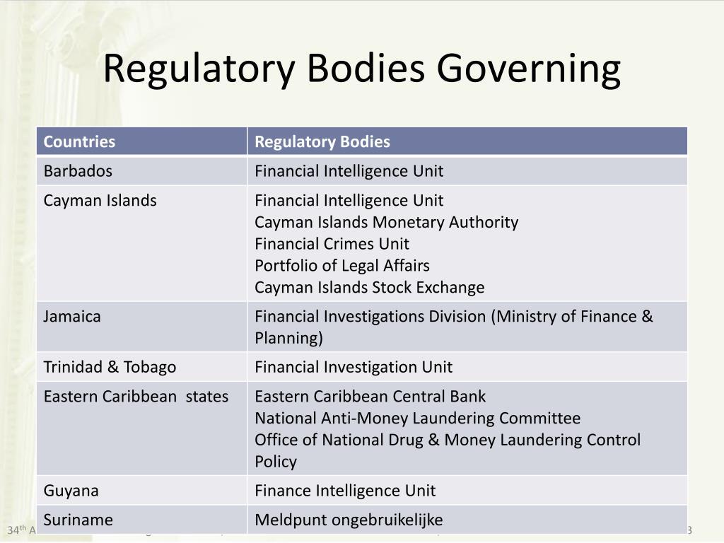 Regulatory Bodies Governing