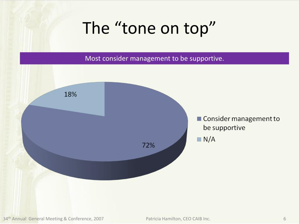 """The """"tone on top"""""""