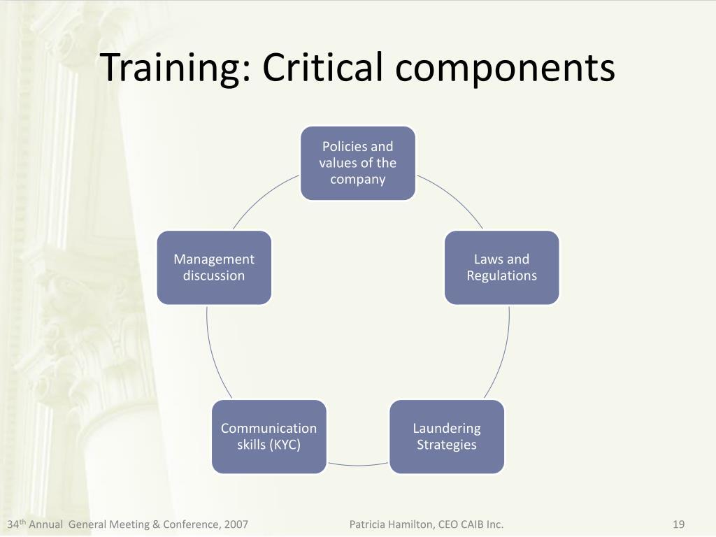 Training: Critical components