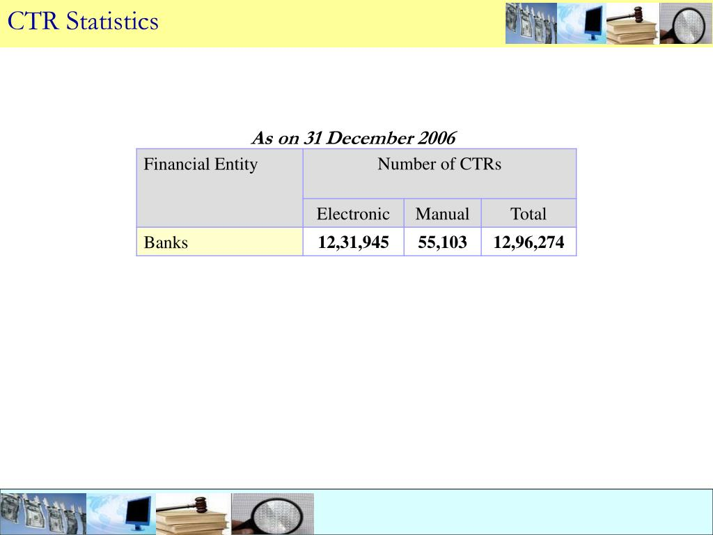 CTR Statistics