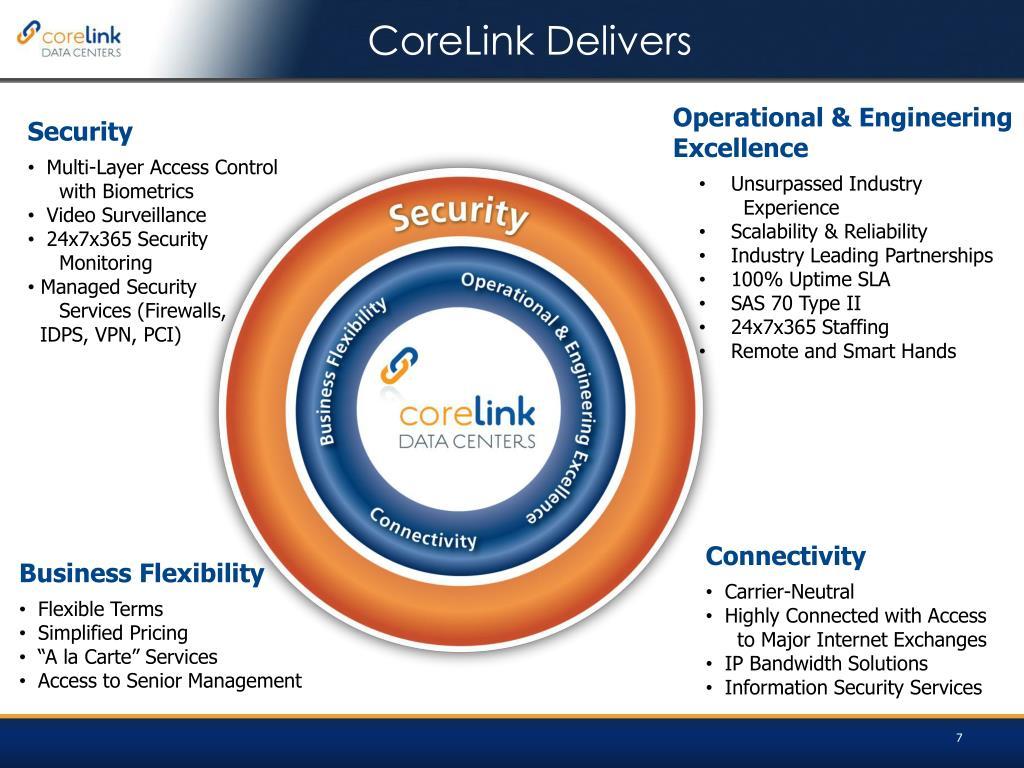 CoreLink Delivers
