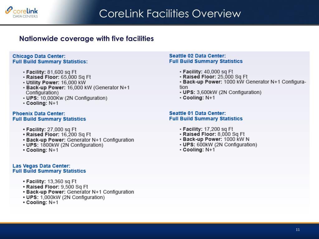 CoreLink Facilities Overview