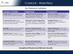corelink relentless