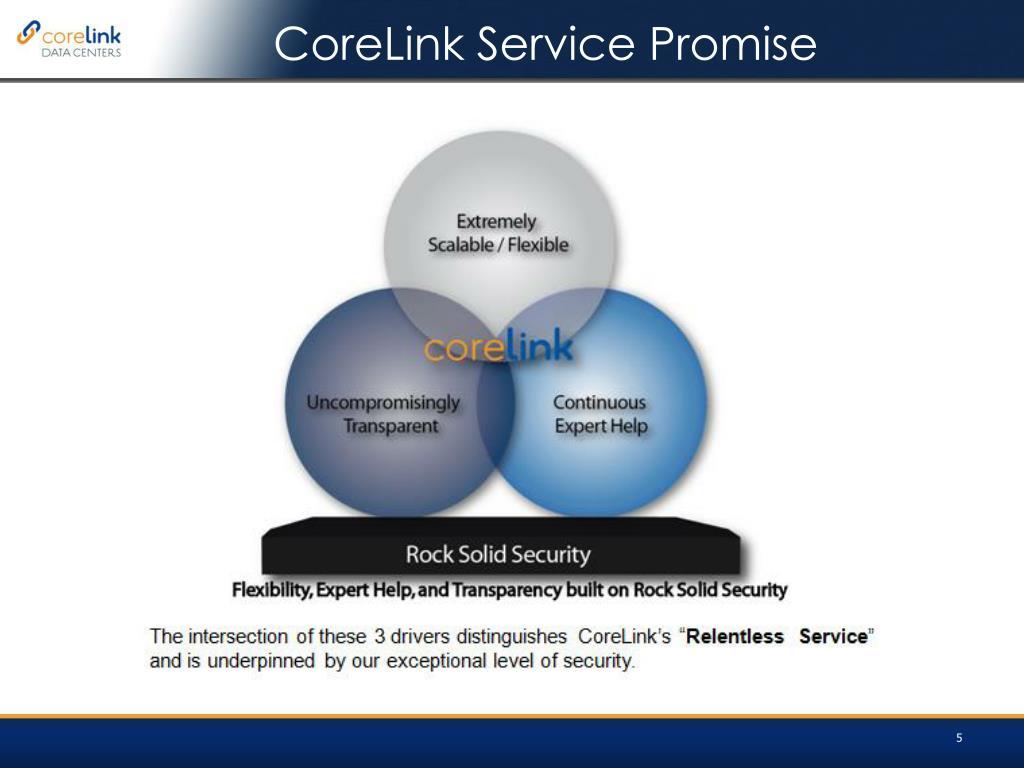 CoreLink Service Promise