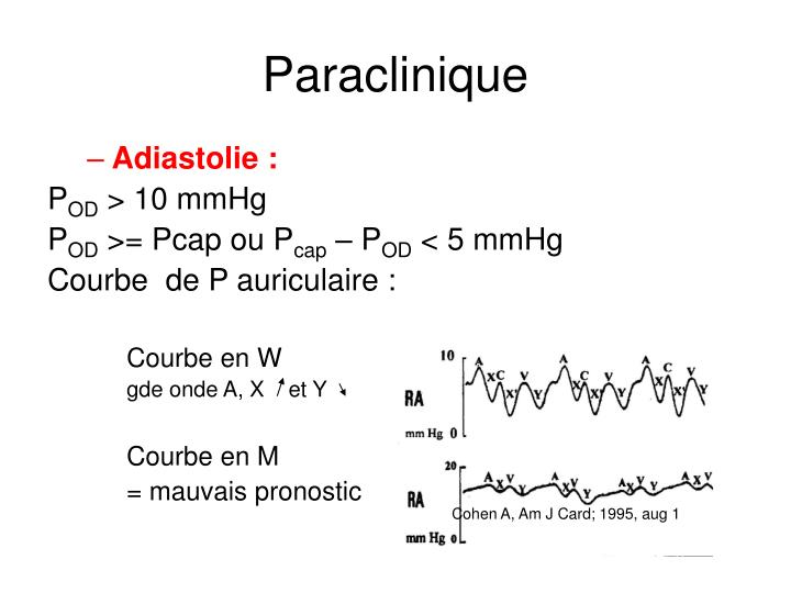 Paraclinique