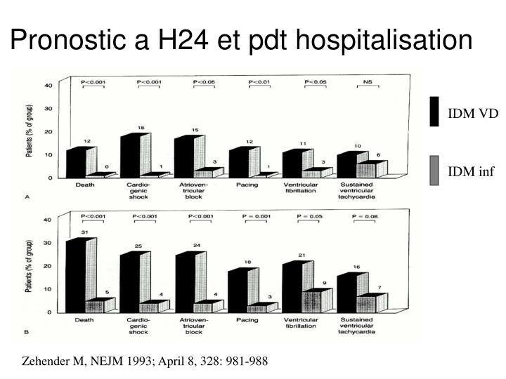 Pronostic a H24 et pdt hospitalisation