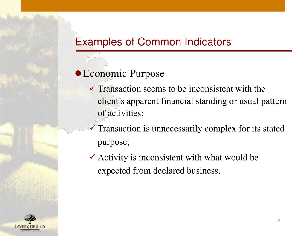 Examples of Common Indicators