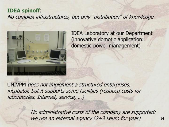 IDEA spinoff