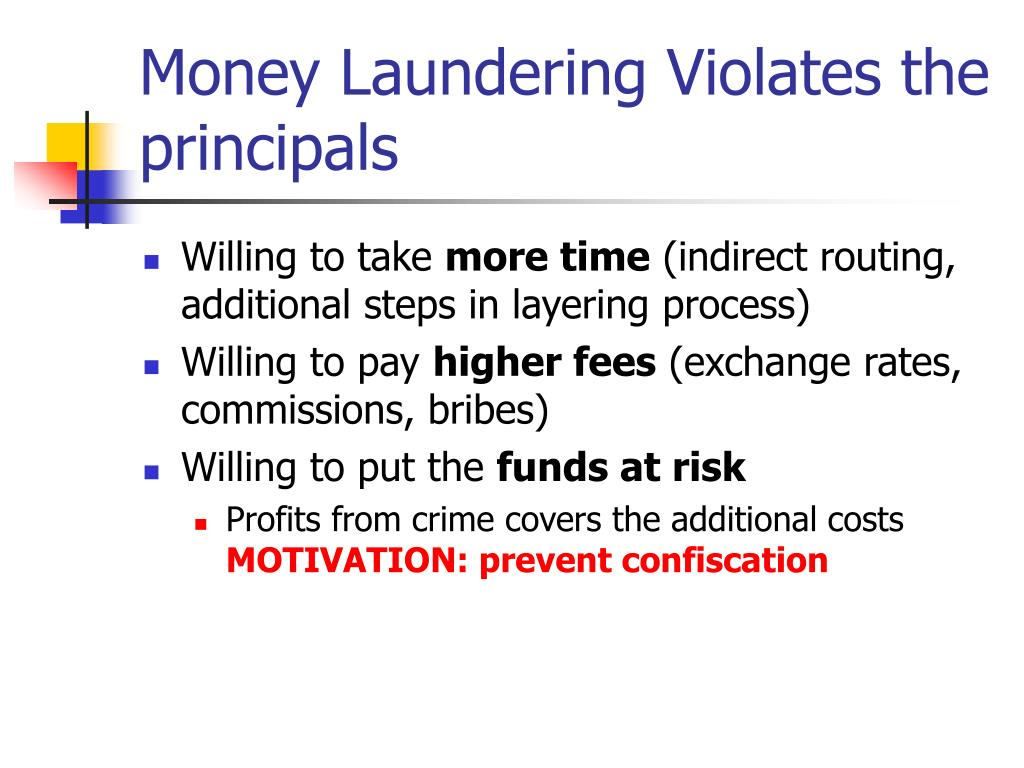 Money Laundering Violates the principals