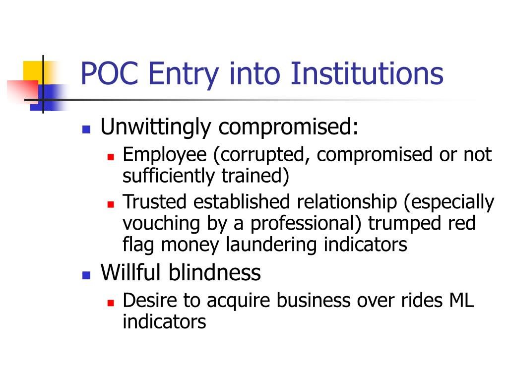 POC Entry into Institutions