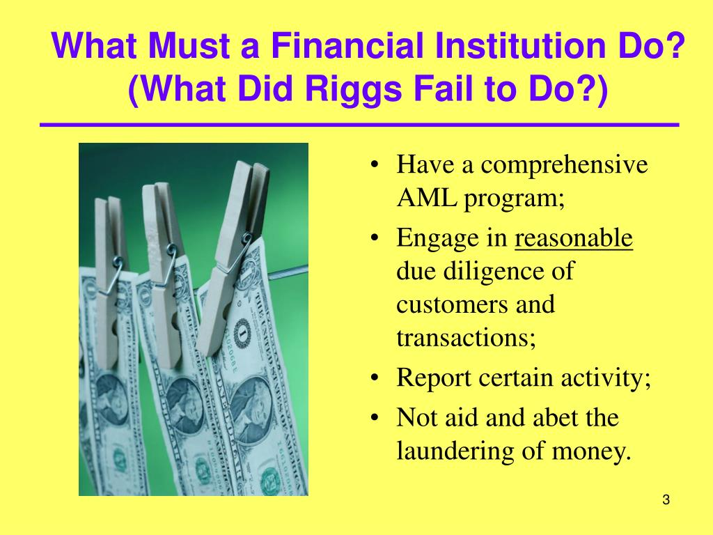 What Must a Financial Institution Do?