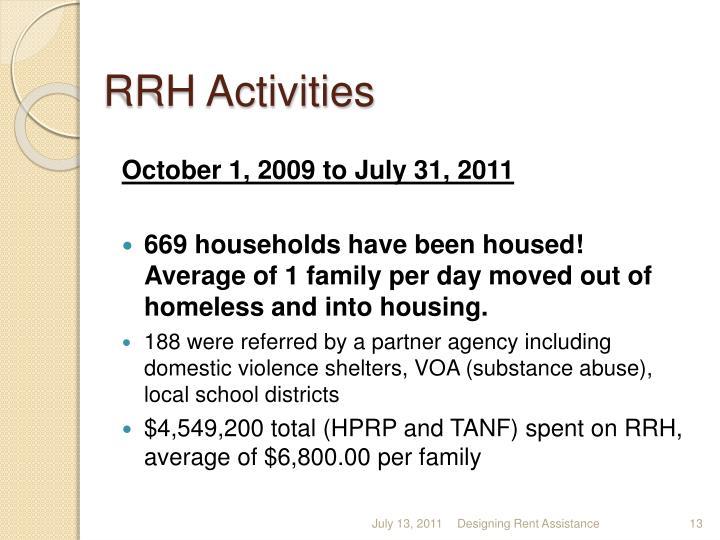RRH Activities