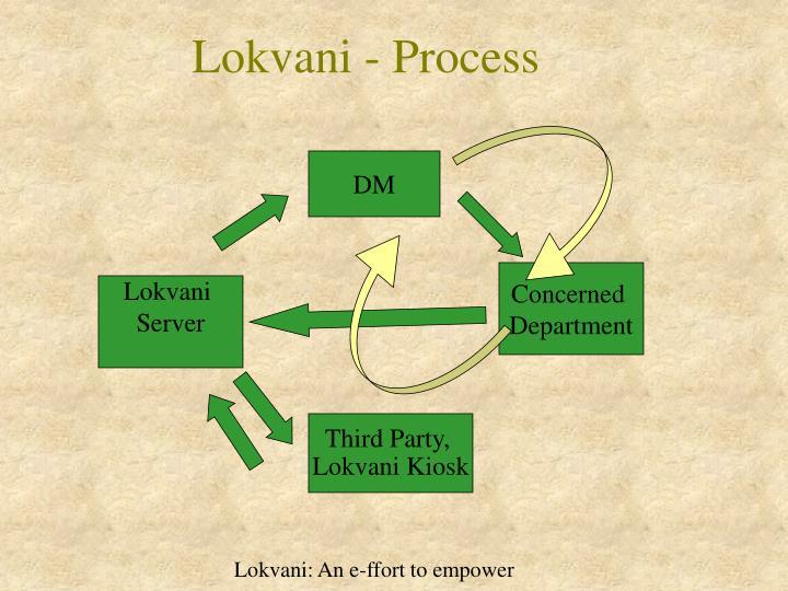 Lokvani - Process