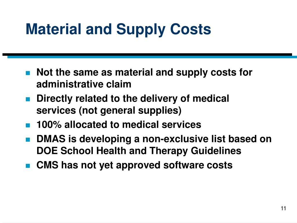 Material and Supply Costs