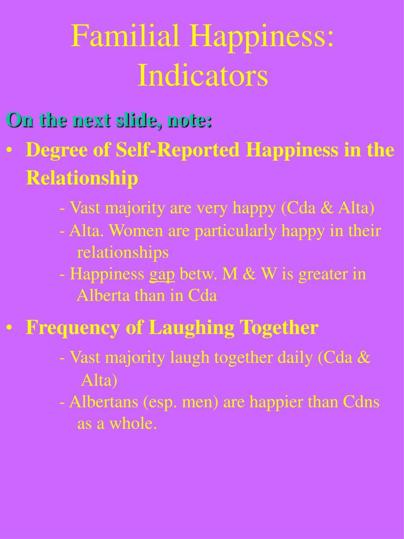 Familial Happiness:  Indicators