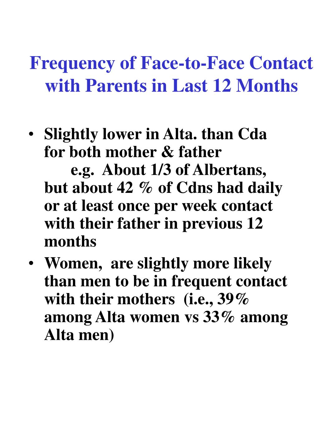 Frequency of Face-to-Face Contact with Parents in Last 12 Months