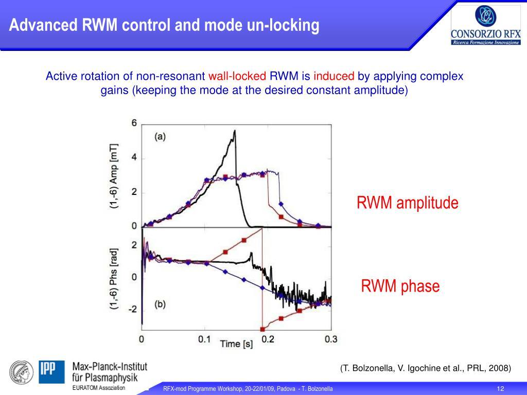Advanced RWM control and mode un-locking