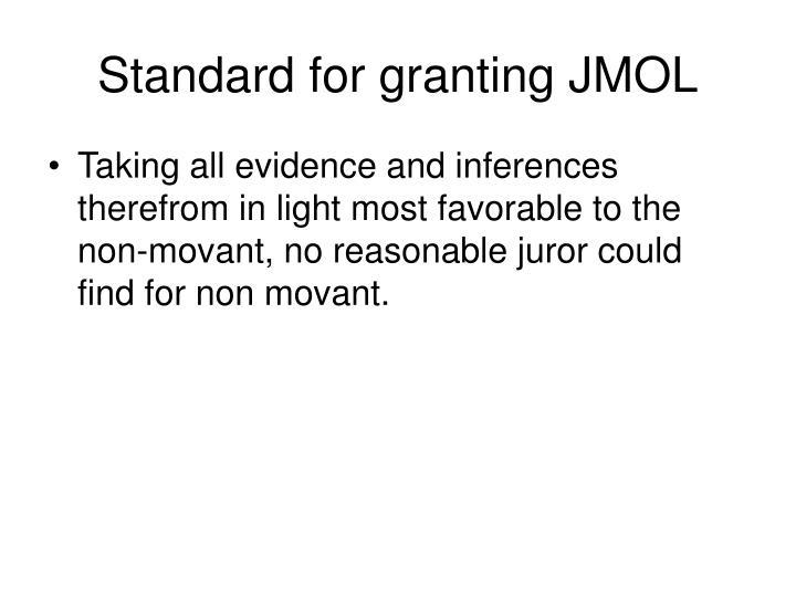 Standard for granting JMOL