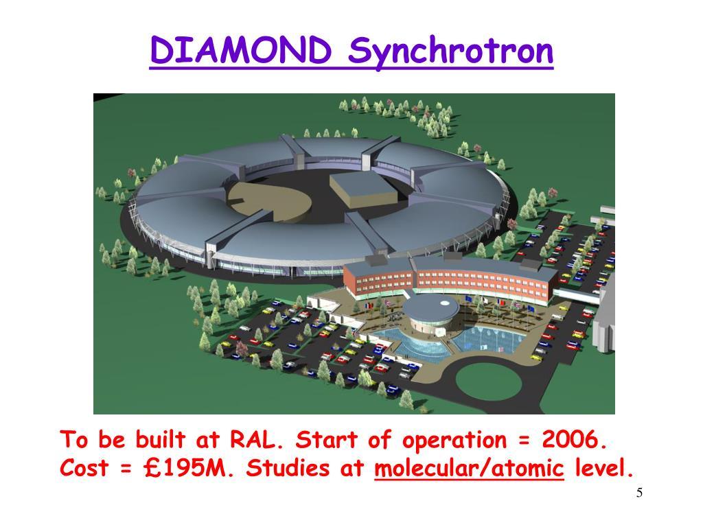 DIAMOND Synchrotron