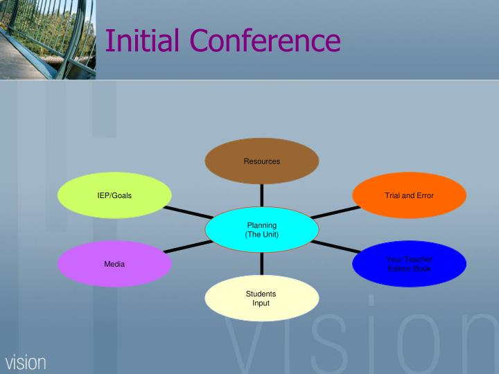 Initial Conference