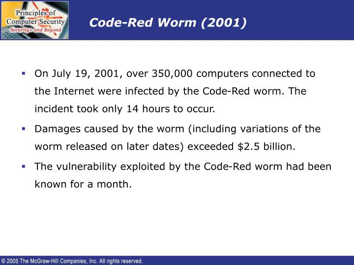 Code-Red Worm (2001)