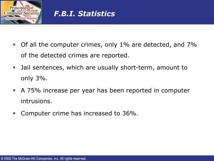 F.B.I. Statistics