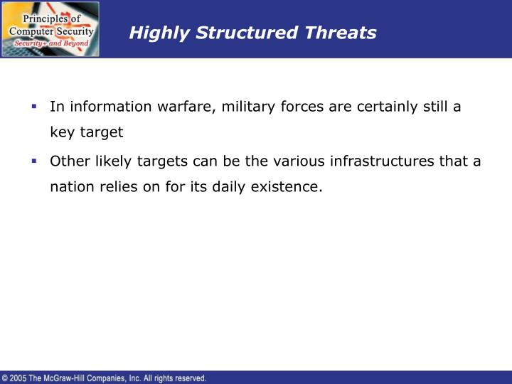 Highly Structured Threats